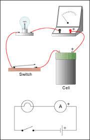 electricity circuits u0026 symbols symbols