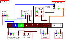 boiler wiring diagram for thermostat to y plan hive and s