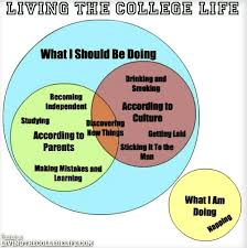 College Life Memes - hilarious college meme compilation 37 photos college life lols