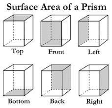 surface area of rectangular prisms mathvillage