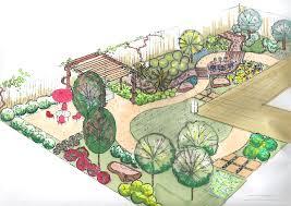 Backyard Blueprints Landscape Designs By Our Licensed Landscape Architect 2