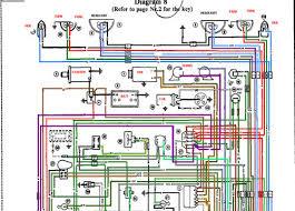 mga wiring diagram diagram wiring diagrams for diy car repairs