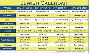 hebrew calendars calendar november 2016
