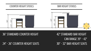 kitchen island stool height interiors the sewing room choosing the right bar stool height