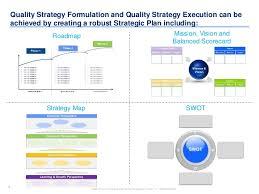strategic plan template