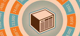 room air conditioner products