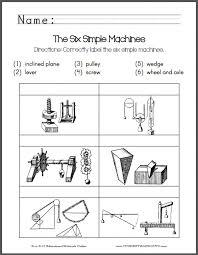 simple machine worksheet deployday