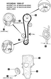 2000 hyundai accent timing belt hyundai accent 1 3 1994 auto images and specification