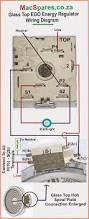 glass top energy regulator 6mm shaft clockwise mount