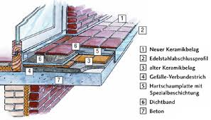 estrich balkon worauf es bei einer balkonsanierung ankommt balkonplatte