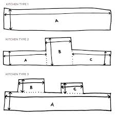 how to measure for kitchen backsplash kitchen how to install a subway tile kitchen backsplash mate