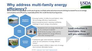 tapping the energy efficiency and conservation loan program for