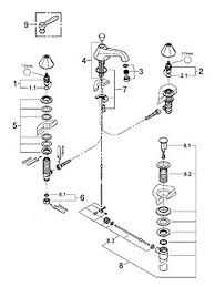 Hansgrohe Kitchen Faucet Parts Parts For Grohe Somerset Series Fixtures