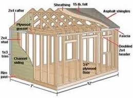 simple shed plans in building your own outdoor sheds shed diy plans