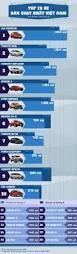 gia xe lexus es300 67 best whips whips nae nae images on pinterest dream cars