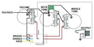 wiring diagram for washburn guitar u2013 readingrat net