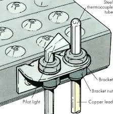 pilot light is lit but furnace won t kick on gas water heater pilot light won t stay lit furnace pilot light won