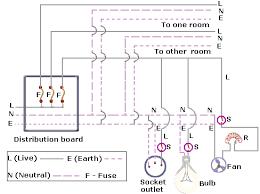 domestic electrical wiring diagram efcaviation com