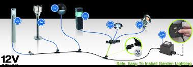 how to install garden lights techmar 12v low voltage plug play garden lights