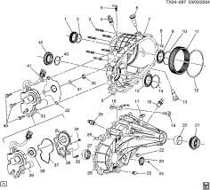 astounding chevy 4l60e transmission wiring diagram pictures