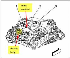 2003 cadillac cts throttle where is the throttle position sensor located on a 2004 cadillac