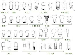 light bulbs etc inc miniature lamps