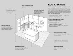 Eco Kitchen Design by Eco Kitchen U0026 Recycling Fashion U2039 Ahf English