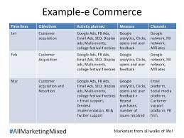 marketing plan business plan example