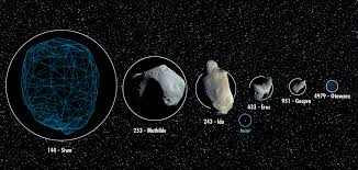 Space Debris Map Map Of The Solar System With Asteroid Belts Pics About Space
