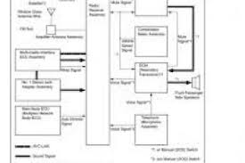 2002 nissan radio wiring diagram wiring diagram simonand