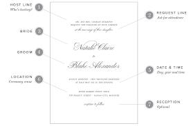 wedding invitation layout and wording invitation sle wording wedding new wedding invitation wording