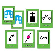 Weather Map Symbols Buy Os Map Symbols Flashcards A6 32pk Tts