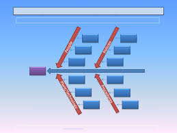fishbone diagram template free templates free u0026 premium templates