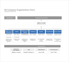 sample blank organizational chart 8 documents in pdf