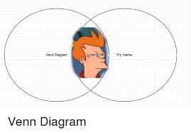 Futurama Meme - venn diagram fry meme futurama fry meme on me me
