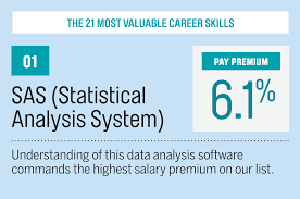 the 21 most valuable career u0026amp job skills