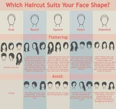 hairstyles based on the shape of head best 25 face shape hairstyles ideas on pinterest hair for face