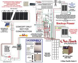 outback ac coupled radian kit off grid grid interactive backup