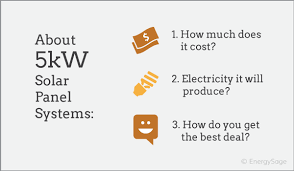 Solar Power System Cost Estimate by How Much Does A 5kw Solar System Cost In 2017 Energysage