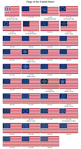how the us flag changed throughout history 1776 present flags