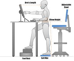 Desk Height Ergonomics Sitting To Standing Workstations U2014 Safety Services Travail