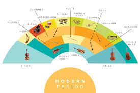 orchestra floor plan meyerson symphony center seating chart socialmediaworks co