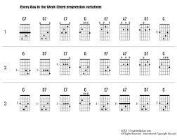 Blind Chords 30 Best Guitar Images On Pinterest Guitars Guitar Chords And