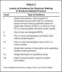 a systematic review of the effectiveness of remediation