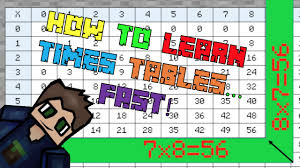 Learn Times Tables How To Learn Times Table Fast Minecraft Maths Youtube