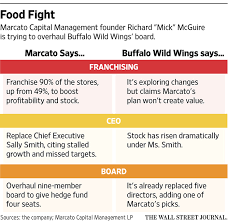 black friday fight target in fight with buffalo wild wings activist investor mick mcguire
