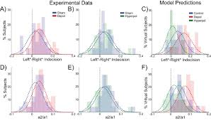 response repetition biases in human perceptual decisions are