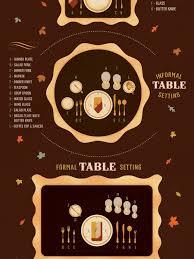 table setting infographics visual ly