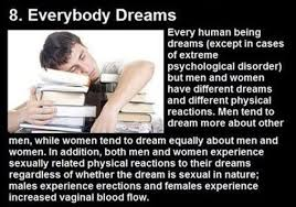 Can A Blind Person Dream Dream Facts Dreams Pinterest Dreams Facts And Dream Facts