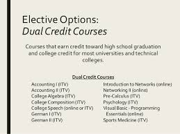 online speech class for high school credit senior class registration